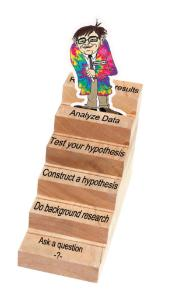 Stairway To The Scientific Method