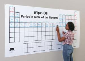 Wipe-Off Periodic Table
