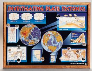 The Plate Tectonics Classroom Project