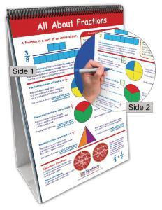 Grade 5 Math Curriculum Mastery® Flip Chart