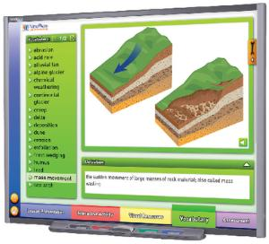 Interactive Whiteboard Science Lessons: Earth's Surface
