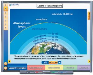 Interactive Whiteboard Science Lessons: Earth's Atmosphere and Weather