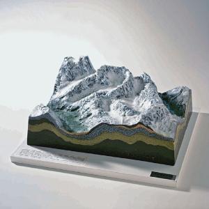 Glacier and Glacial Valley Model