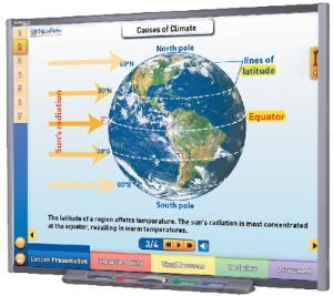 Interactive Whiteboard Science Lessons: Earth's Climate