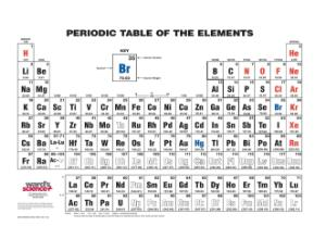 Ward's® Discount Basic Periodic Tables