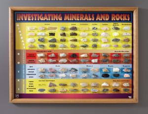 Investingating Rocks and Minerals Chart