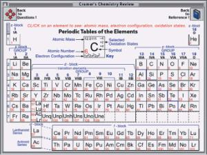 Chemistry Curriculum Review CD-ROM