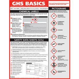 GHS Basics Poster