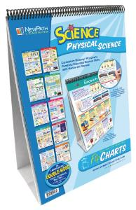 Curriculum Mastery® Flip Charts - Physical Science