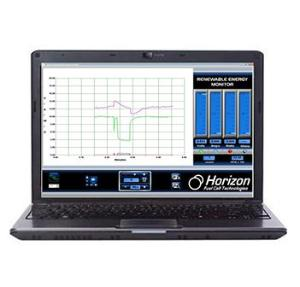 Horizon Energy Monitor
