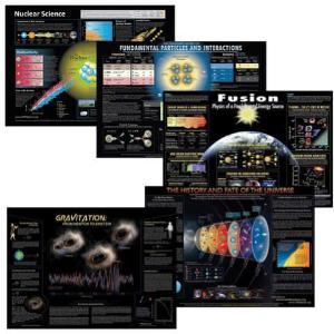 CPEP set of five contemporary physics charts