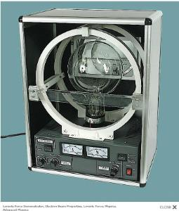 Lorentz Force Demonstrator