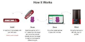 Scanner 1.0A XYZ Handheld