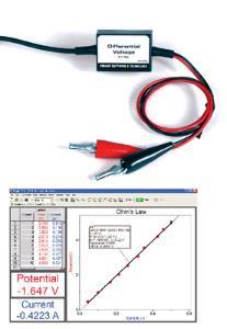 Vernier® Differential Voltage Probe