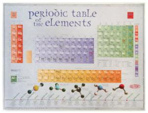 Periodic Table for Chemistry