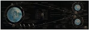Apollo trajectory plot