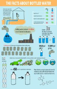 Science Take-Out® Safe Water