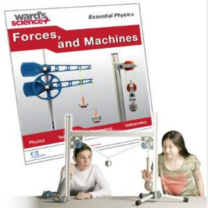 Ergopedia Forces and Machines