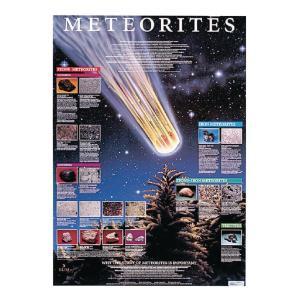 Meteorites Poster