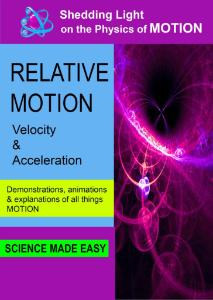 Video s l o m relative motion