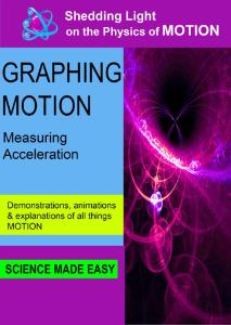 Video s l o m graphing motion