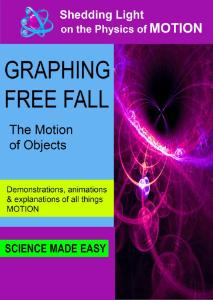 Video s l o m graphing free fall
