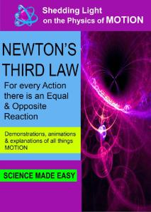 Video s l o m newtons third law