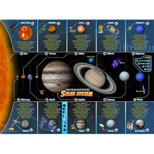 Smart Mat Solar System