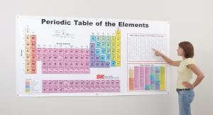 Giant Color Coded Periodic Table