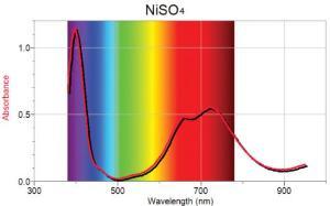 Vernier spectrometer