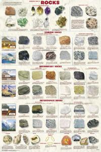 Introduction to Rocks Chart