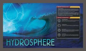Eco-Spheres Poster Series