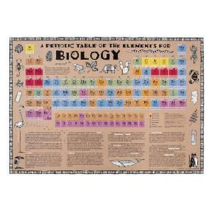 Periodic Table of the Elements for Biology