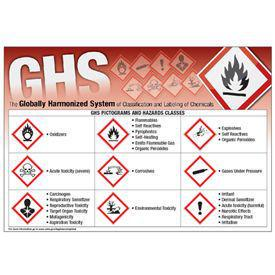 GHS Pictogram Wallchart