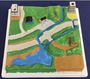 Make Your Own Watershed Kit