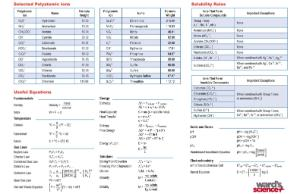 Ward's® Intermediate Periodic Table