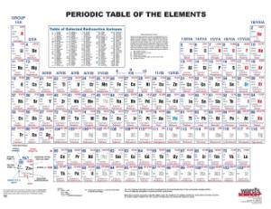 Ward's® Comprehensive Periodic Table