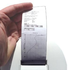 Genechecker PCR