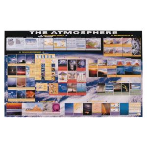 Atmosphere Chart