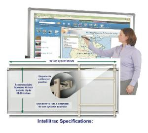 Intellitrac Interactive Whiteboard Mounting Rail System
