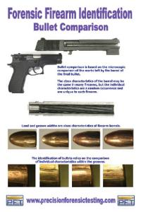 Bullet ID Poster